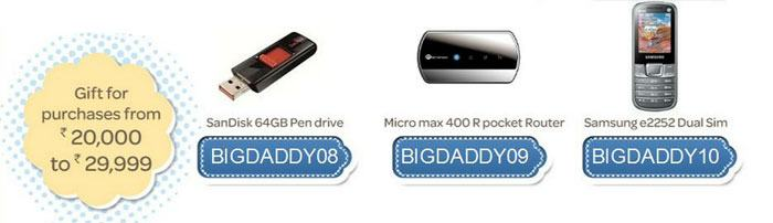 Gifts for purchases from Rs.20000 to Rs.29999